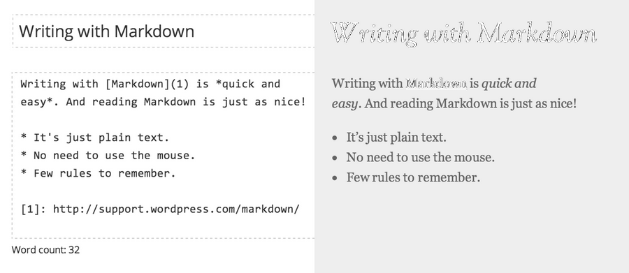 WordPress Writing With Markdown