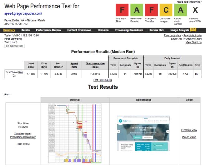 WebPage Test Start